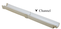 Ceramic Channel