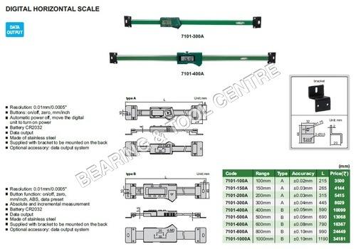 Digital Horizontal & Vertical Scale