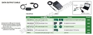 Data Output Cable