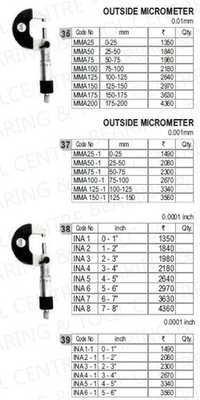 Special External Micrometers