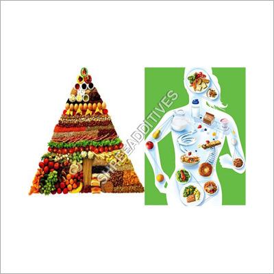 Nutritional Premixes