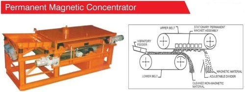 Permanent Magnetic Concentrator