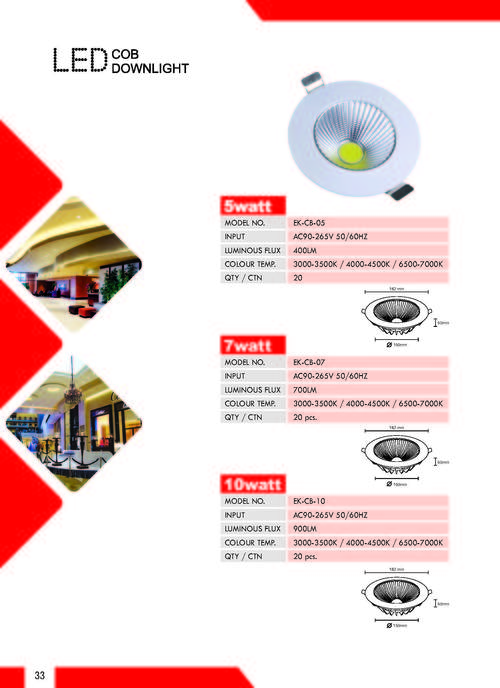 LED Ceiling Light-5W,7W,10W