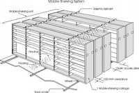 Mobile Compactors