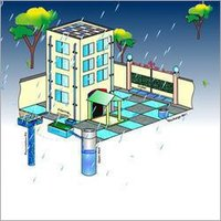 Rainwater Harvesting System Project
