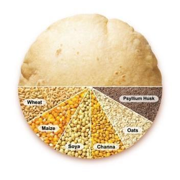 Multi Grain Atta