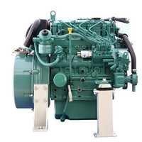 DC Generators