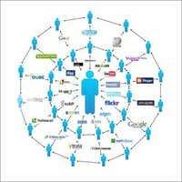 Access Control Software Development Services