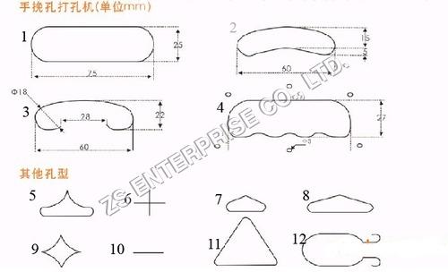 Hole shapes 2