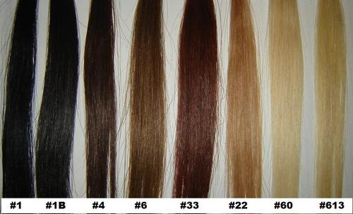Wigs Supplier in India