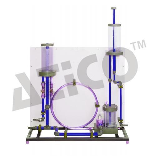 Hydraulic Ram  Pumping Using Water Hammer