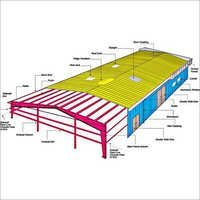 Commercial Pre Fabricated Structures