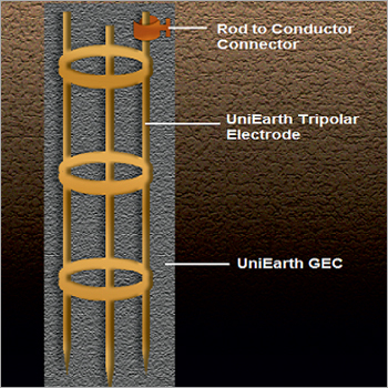 Advanced Earthing Electrodes