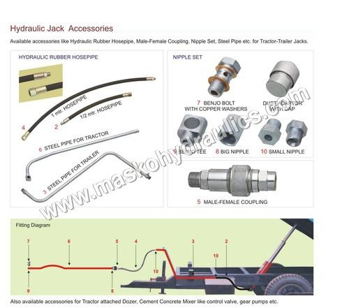 General Purpose Jack Accessories
