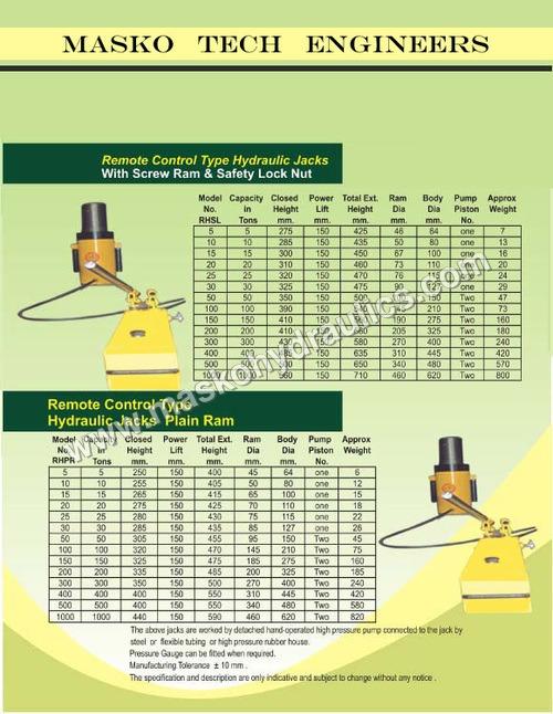 Remote Control Type Hydraulic Jack