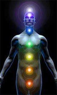 7 Chakras Healing