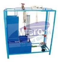 Venturimeter & Orifice Meter