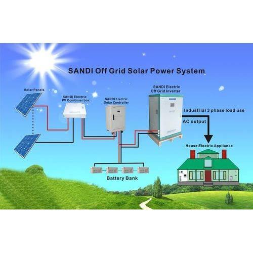 10kw Off Grid Solar Energy System