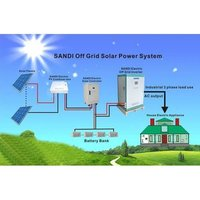 10kw Off Grid Solar Energy System