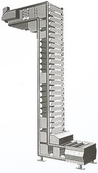 Bucket elevator systems
