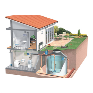 Rainwater Management System