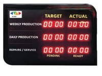 LED Display Board For Production