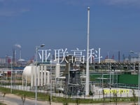 Natural Gas Steam Methane Reforming Hydrogen Plant