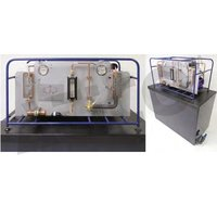 Saturation  Pressure & Throttling Calorimeter