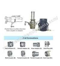 Cam & Groove Couplings