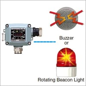 Rotating Beacon Light With External Buzzer