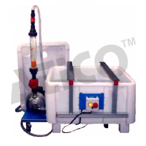 Basic Hydraulic Feed System