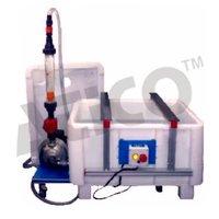 Basic Hydraulic Feed System