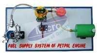Fuel Supply System Of Petrol Engine