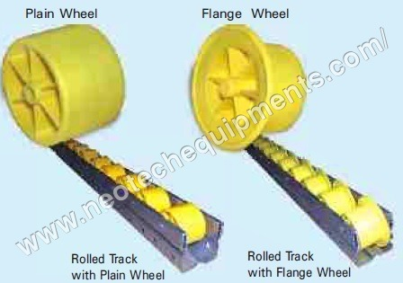 Roller Casters Tracks For Storage Solution