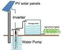 7.5Hp Solar Powered Industrial Water Pumps