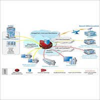 Leased Line Internet Connection & Tariff Provider