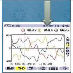 Harmonic Analysis & Solution's