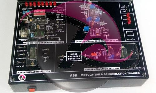 Amplitude Shift Keying Modulation & Demodulation
