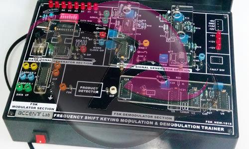 Frequency Shift Keying Modulation & Demodulation