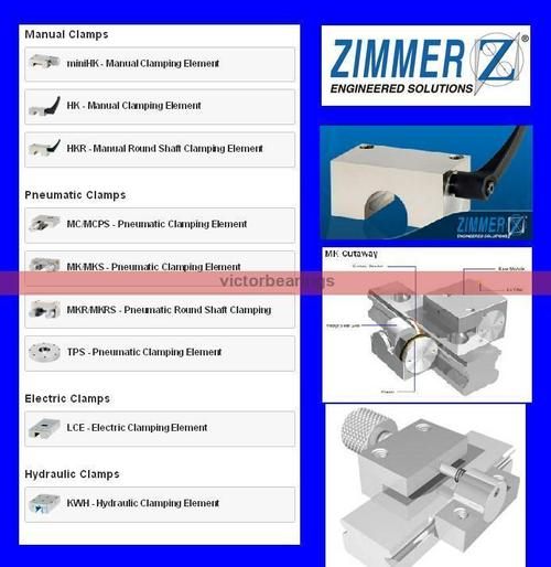 Zimmer Linear Clamping Elements