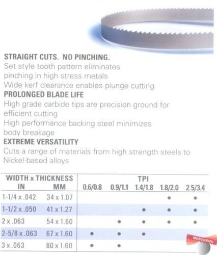 Metal Cutting Set Style Carbide Tipped Blade