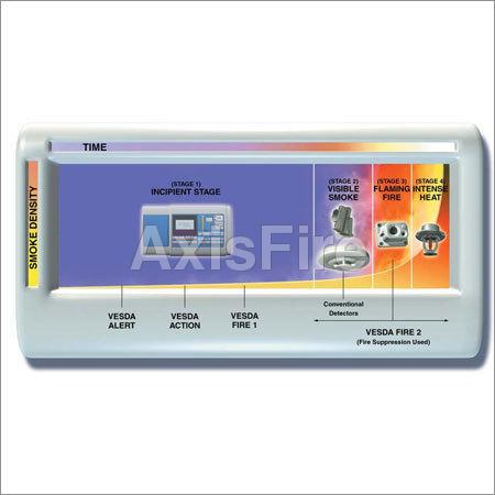 Air Sampling Smoke Detection