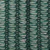 Mono & Mono Shade Nets