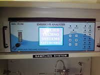 SO2 Gas Analyser