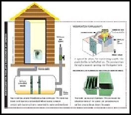 Bio Digester Toilet System