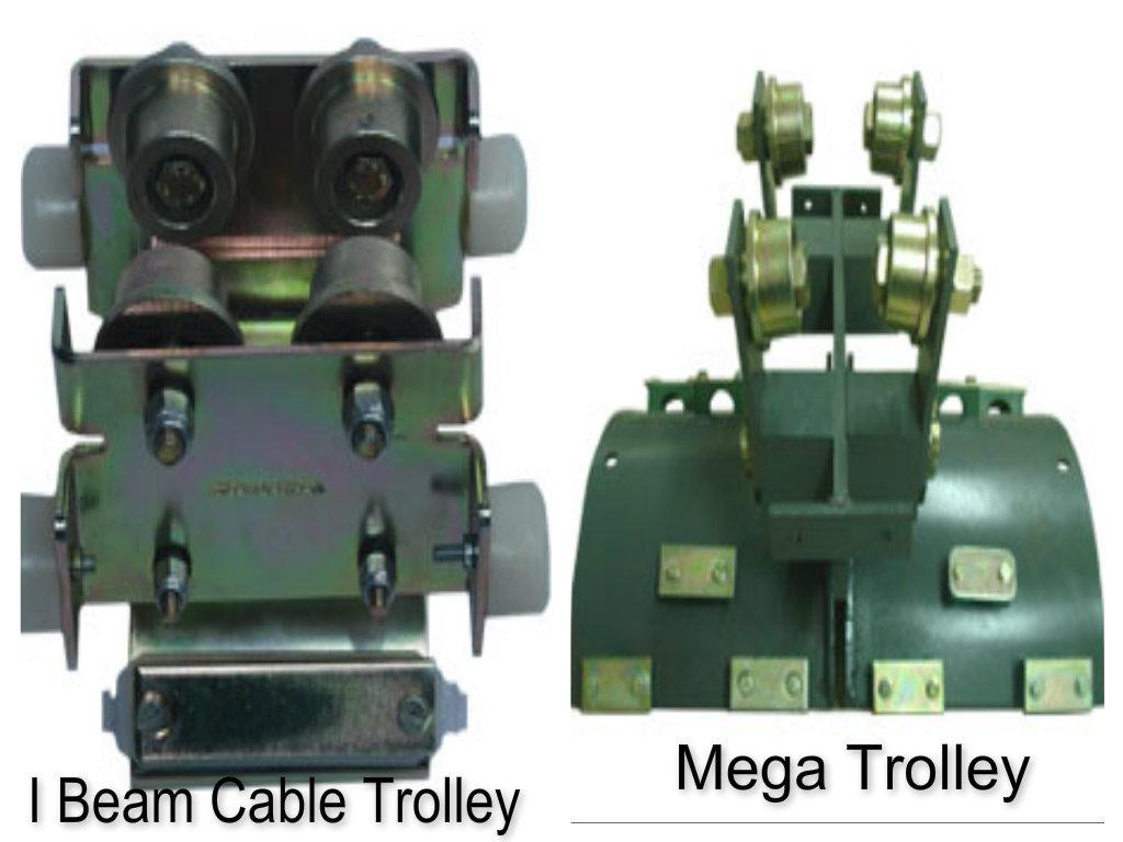 Round Trolley