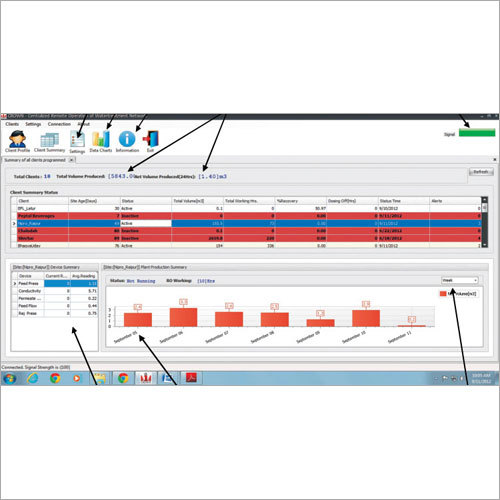 Initiative Control & Monitoring Systems
