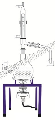 Water Distillation Unit (Flask Type)