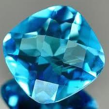 Swiss Blue Topaz Cut Stone