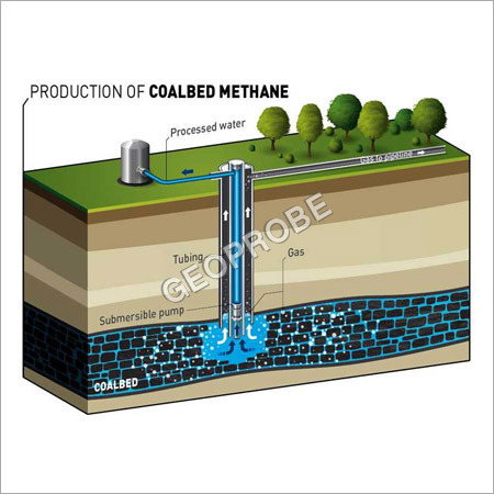 Coalbed Methane Extraction